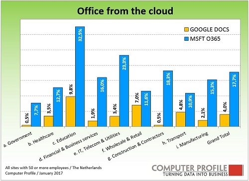 Office-from-the-cloud.jpg